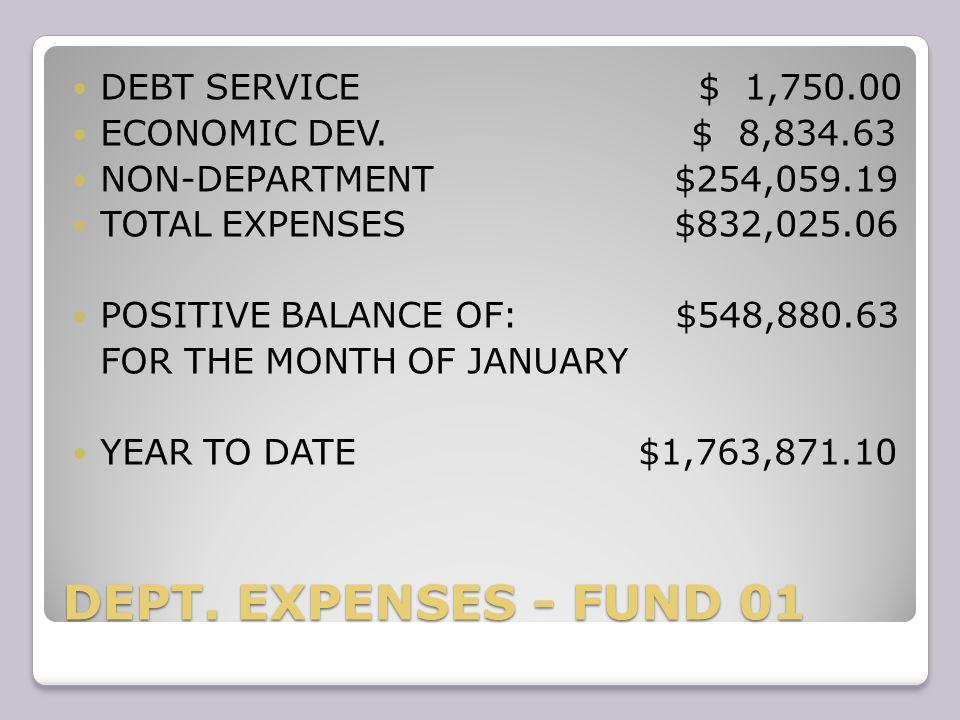 DEPT. EXPENSES - FUND 01 DEBT SERVICE $ 1,750.00 ECONOMIC DEV.