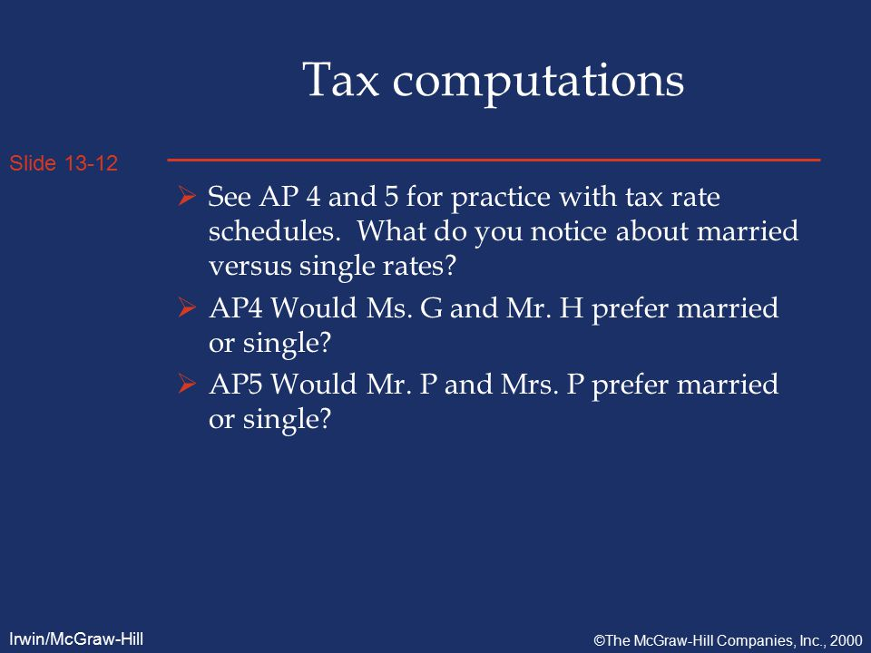 Slide 13-12 Irwin/McGraw-Hill ©The McGraw-Hill Companies, Inc., 2000 Tax computations  See AP 4 and 5 for practice with tax rate schedules.