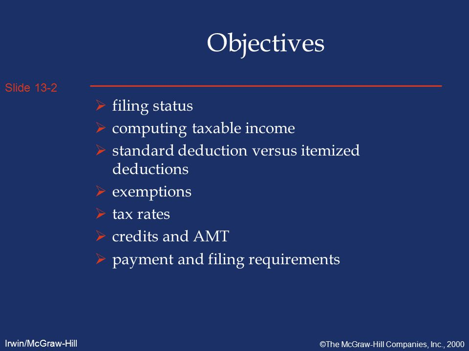Slide 13-2 Irwin/McGraw-Hill ©The McGraw-Hill Companies, Inc., 2000 Objectives  filing status  computing taxable income  standard deduction versus itemized deductions  exemptions  tax rates  credits and AMT  payment and filing requirements