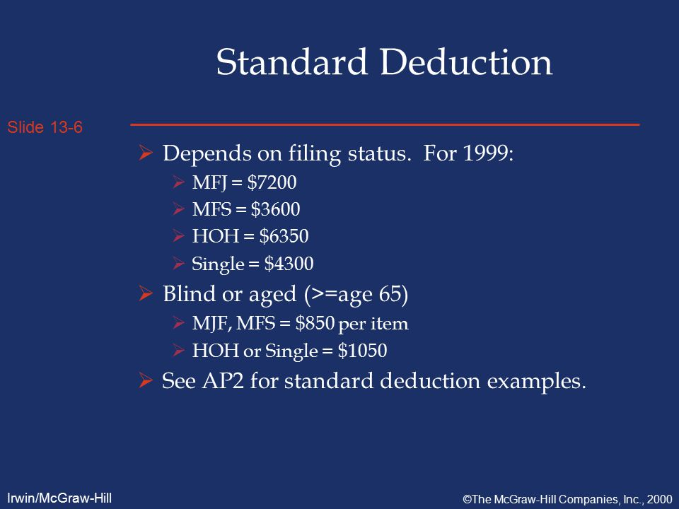 Slide 13-6 Irwin/McGraw-Hill ©The McGraw-Hill Companies, Inc., 2000 Standard Deduction  Depends on filing status.