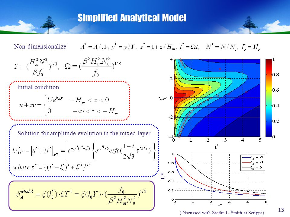 13 Non-dimensionalize Initial condition Simplified Analytical Model (Discussed with Stefan L.