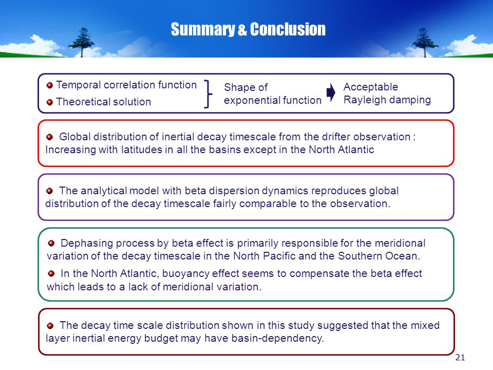 21 Summary & Conclusion Global distribution of inertial decay timescale from the drifter observation : Increasing with latitudes in all the basins except in the North Atlantic The analytical model with beta dispersion dynamics reproduces global distribution of the decay timescale fairly comparable to the observation.