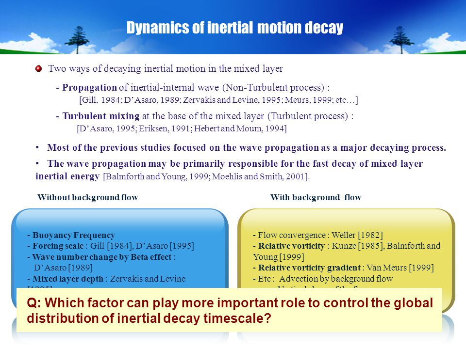 Dynamics of inertial motion decay 4 Two ways of decaying inertial motion in the mixed layer - Propagation of inertial-internal wave (Non-Turbulent process) : [Gill, 1984; D'Asaro, 1989; Zervakis and Levine, 1995; Meurs, 1999; etc…] - Turbulent mixing at the base of the mixed layer (Turbulent process) : [D'Asaro, 1995; Eriksen, 1991; Hebert and Moum, 1994] Most of the previous studies focused on the wave propagation as a major decaying process.
