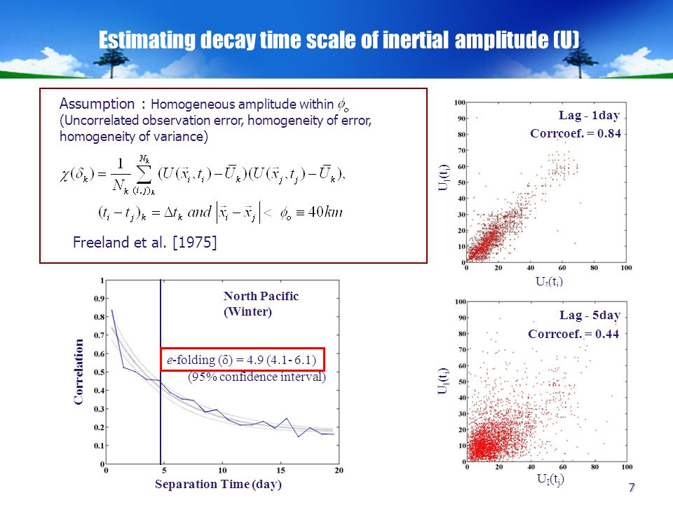 7 Assumption : Homogeneous amplitude within (Uncorrelated observation error, homogeneity of error, homogeneity of variance) Freeland et al.