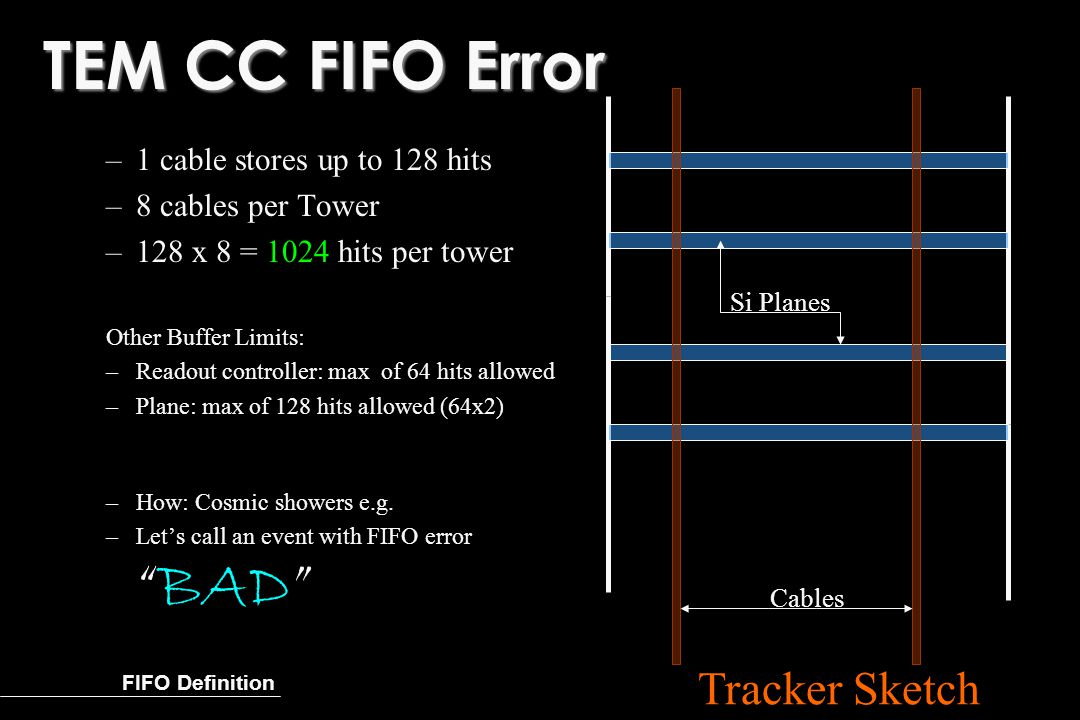 TEM CC FIFO Error –1 cable stores up to 128 hits –8 cables per Tower –128 x 8 = 1024 hits per tower Other Buffer Limits: –Readout controller: max of 6