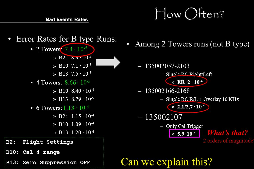 Error Rates for B type Runs: 2 Towers: 7.4 · 10 -5 »B2: 8.3 · 10 -5 »B10: 7.1 · 10 -5 »B13: 7.5 · 10 -5 4 Towers: 8.66 · 10 -5 »B10: 8.40 · 10 -5 »B13