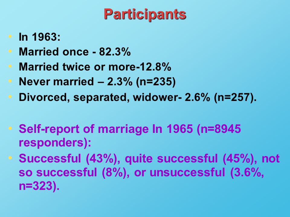 Participants In 1963: Married once - 82.3% Married twice or more-12.8% Never married – 2.3% (n=235) Divorced, separated, widower- 2.6% (n=257).