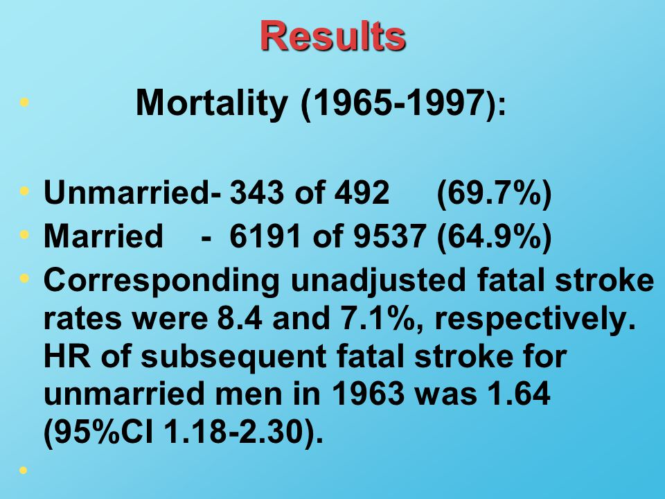 Results Mortality (1965-1997 ): Unmarried- 343 of 492 (69.7%) Married - 6191 of 9537 (64.9%) Corresponding unadjusted fatal stroke rates were 8.4 and 7.1%, respectively.