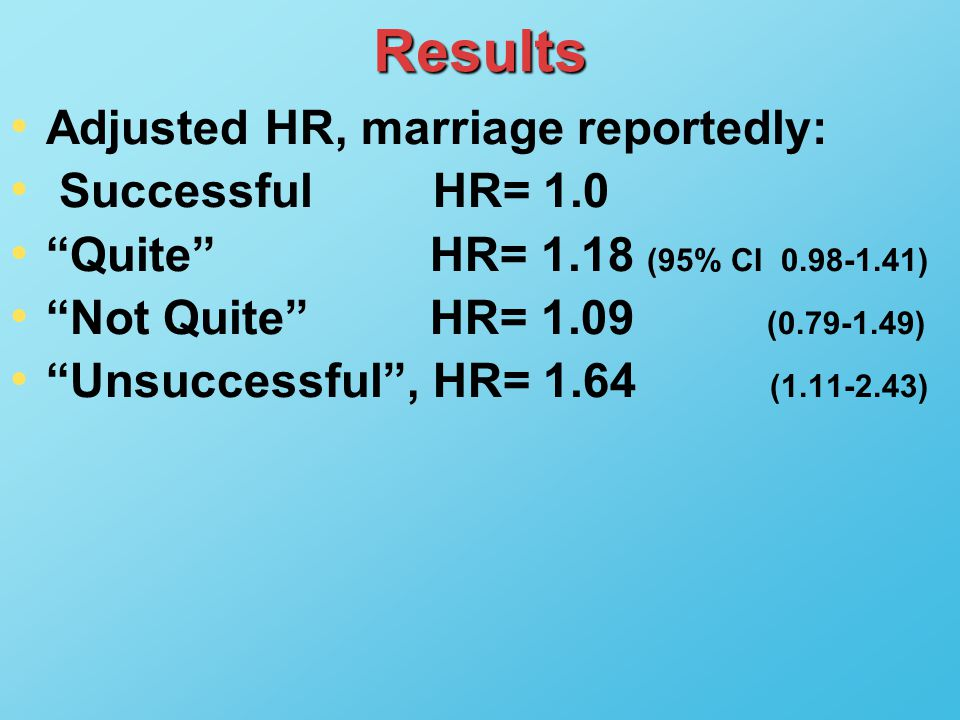 Results Adjusted HR, marriage reportedly: Successful HR= 1.0 Quite HR= 1.18 (95% CI 0.98-1.41) Not Quite HR= 1.09 (0.79-1.49) Unsuccessful , HR= 1.64 (1.11-2.43)