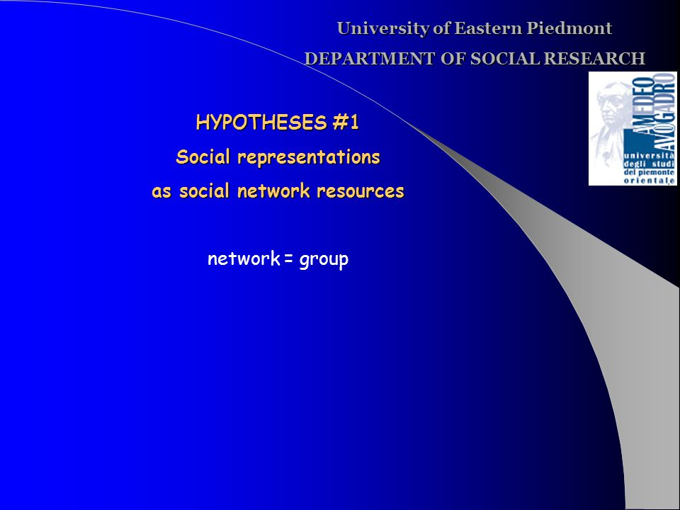 University of Eastern Piedmont DEPARTMENT OF SOCIAL RESEARCH HYPOTHESES #1 Social representations as social network resources network = group