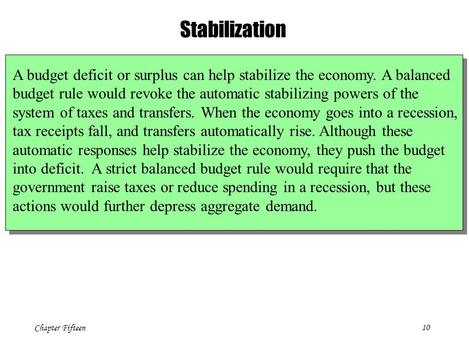 Chapter Fifteen10 Stabilization A budget deficit or surplus can help stabilize the economy. A balanced budget rule would revoke the automatic stabiliz