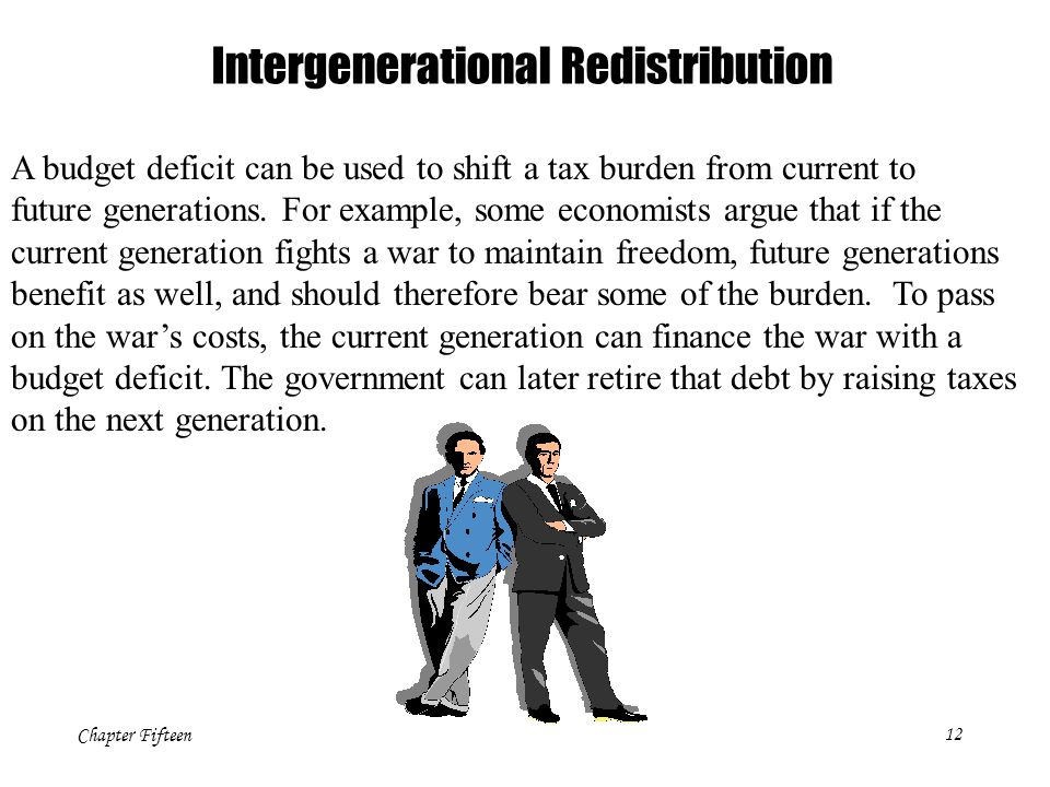 Chapter Fifteen12 Intergenerational Redistribution A budget deficit can be used to shift a tax burden from current to future generations. For example,