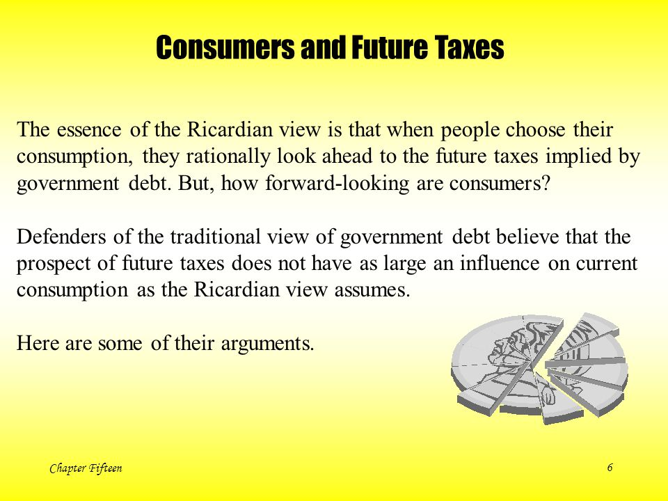 Chapter Fifteen6 Consumers and Future Taxes The essence of the Ricardian view is that when people choose their consumption, they rationally look ahead