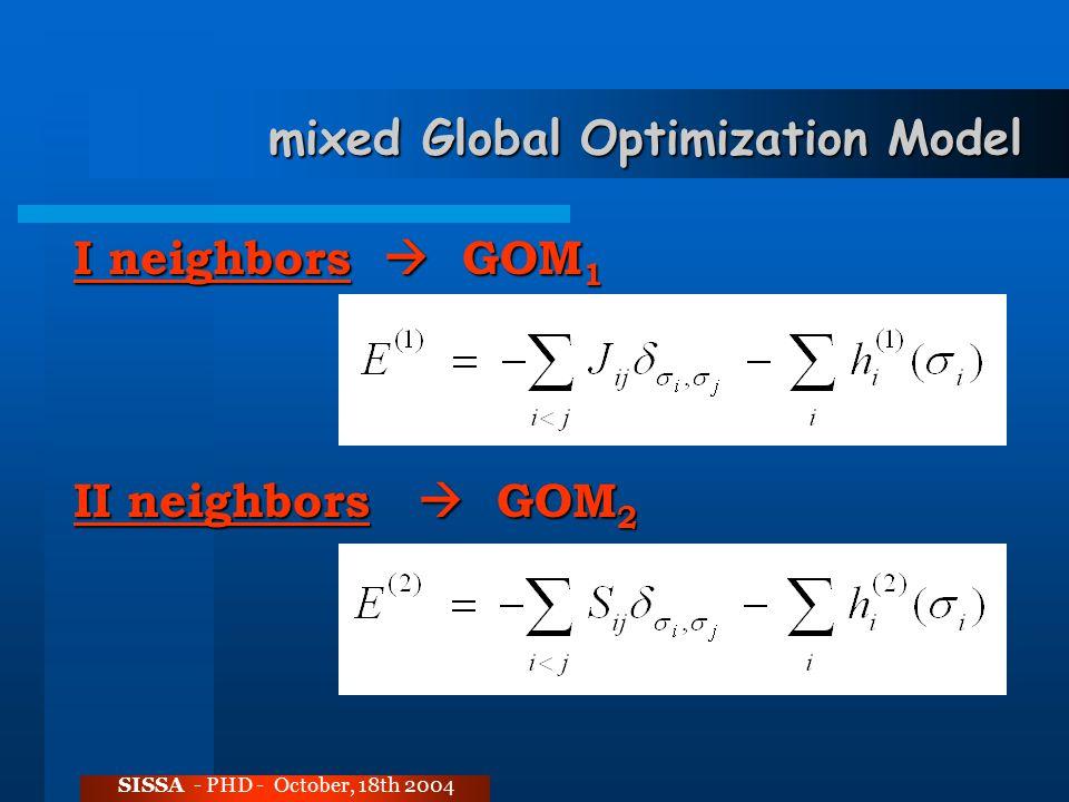 mixed Global Optimization Model SISSA - PHD - October, 18th 2004 I neighbors  GOM 1 II neighbors  GOM 2
