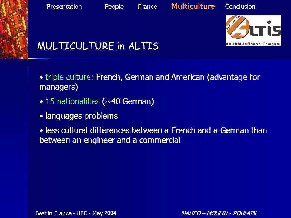 MULTICULTURE in ALTIS Best in France - HEC - May 2004MAHEO – MOULIN - POULAIN PresentationPeople France Multiculture Conclusion triple culture: French, German and American (advantage for managers) 15 nationalities (~40 German) languages problems less cultural differences between a French and a German than between an engineer and a commercial