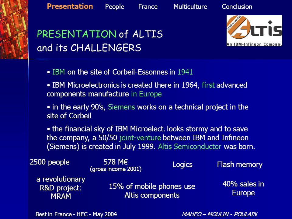 PRESENTATION of ALTIS and its CHALLENGERS Best in France - HEC - May 2004MAHEO – MOULIN - POULAIN Presentation People France MulticultureConclusion IBM on the site of Corbeil-Essonnes in 1941 IBM Microelectronics is created there in 1964, first advanced components manufacture in Europe in the early 90's, Siemens works on a technical project in the site of Corbeil the financial sky of IBM Microelect.