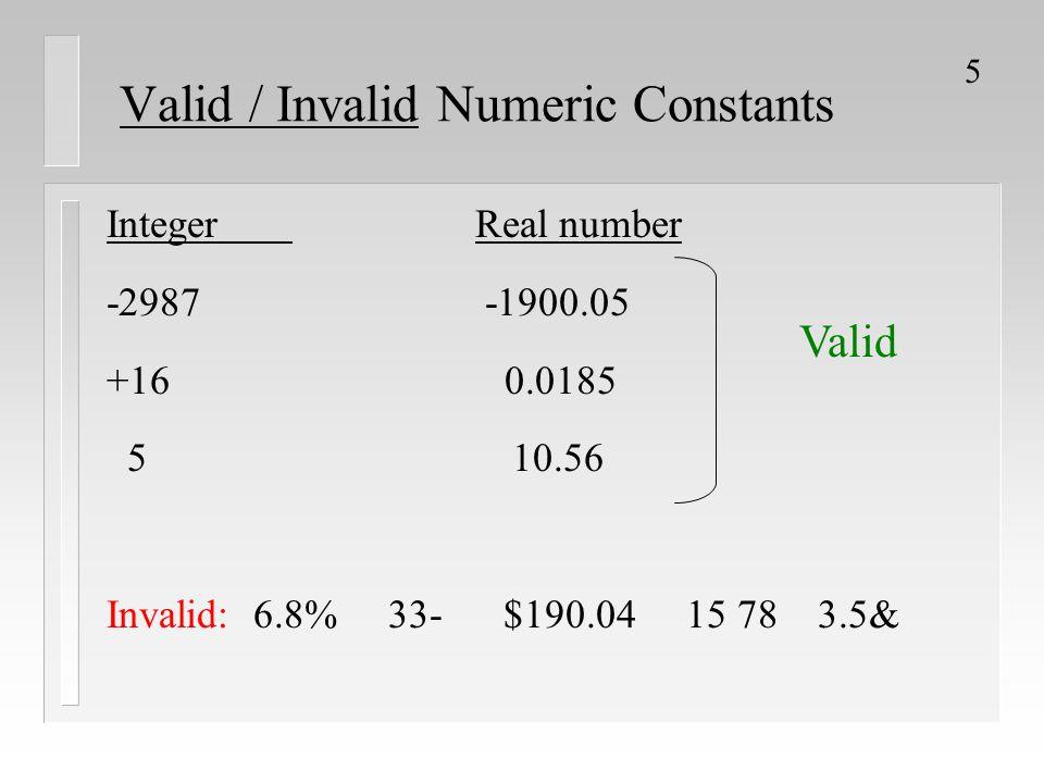 5 Valid / Invalid Numeric Constants Integer Real number -2987 -1900.05 +16 0.0185 5 10.56 Invalid: 6.8% 33- $190.04 15 78 3.5& Valid