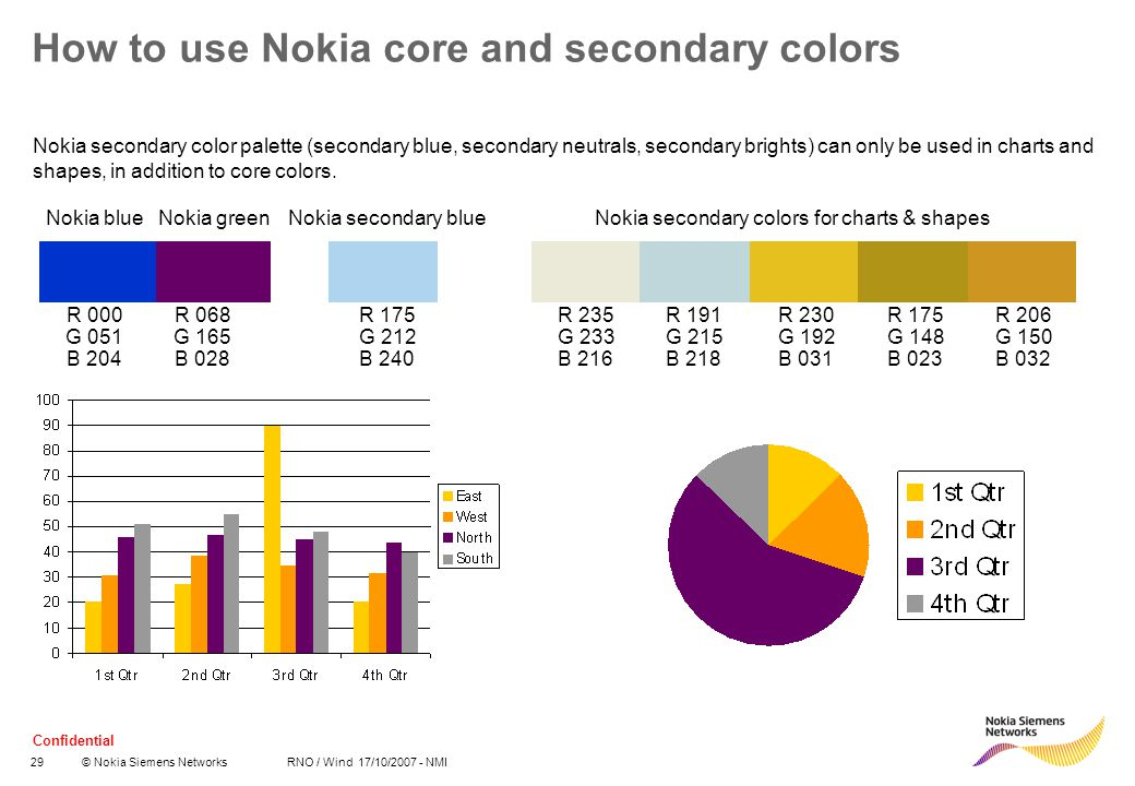 Confidential 29© Nokia Siemens Networks RNO / Wind 17/10/2007 - NMI How to use Nokia core and secondary colors R 235 G 233 B 216 R 230 G 192 B 031 R 0