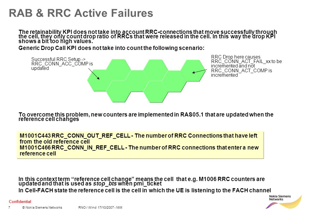 Confidential 8© Nokia Siemens Networks RNO / Wind 17/10/2007 - NMI RAB & RRC Active Failures Separating the numerator it is possible to have two separate KPIs for radio and BTS.