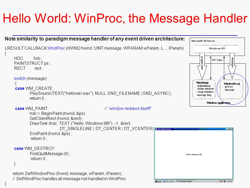 Hello World: WinProc, the Message Handler Note similarity to paradigm message handler of any event driven architecture: LRESULT CALLBACK WndProc (HWND
