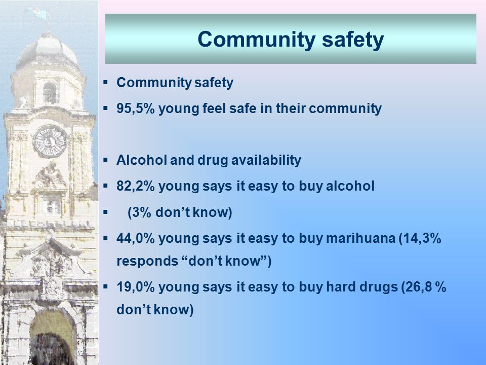  Community safety  95,5% young feel safe in their community  Alcohol and drug availability  82,2% young says it easy to buy alcohol  (3% don't know)  44,0% young says it easy to buy marihuana (14,3% responds don't know )  19,0% young says it easy to buy hard drugs (26,8 % don't know) Community safety