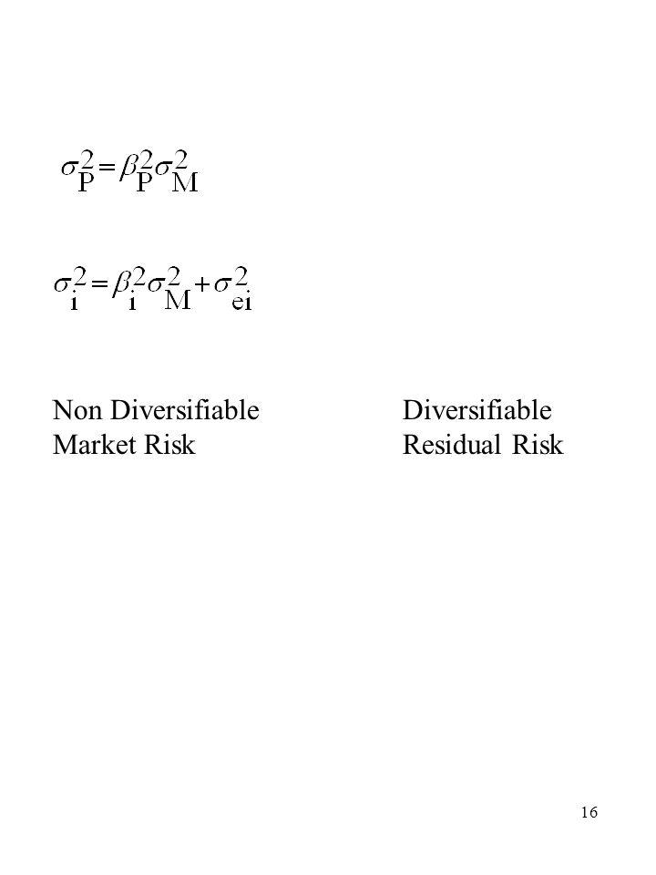 16 Non DiversifiableDiversifiable Market RiskResidual Risk