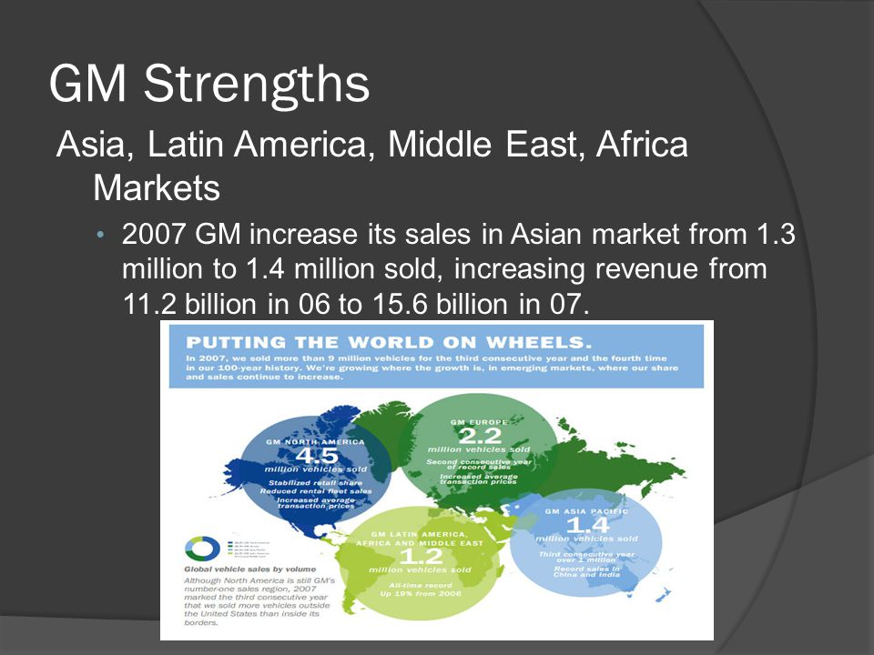 GM Strengths Asia, Latin America, Middle East, Africa Markets 2007 GM increase its sales in Asian market from 1.3 million to 1.4 million sold, increasing revenue from 11.2 billion in 06 to 15.6 billion in 07.