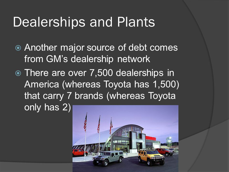 Dealerships and Plants  Another major source of debt comes from GM's dealership network  There are over 7,500 dealerships in America (whereas Toyota