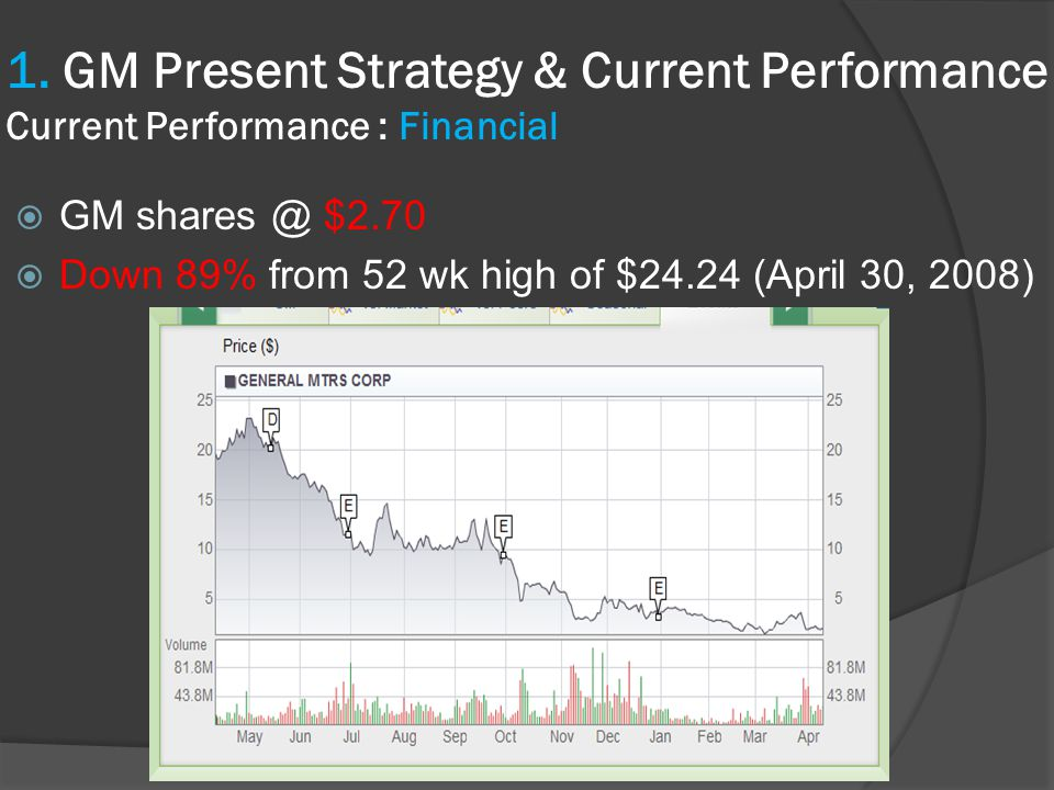 1. GM Present Strategy & Current Performance Current Performance : Financial  GM shares @ $2.70  Down 89% from 52 wk high of $24.24 (April 30, 2008)