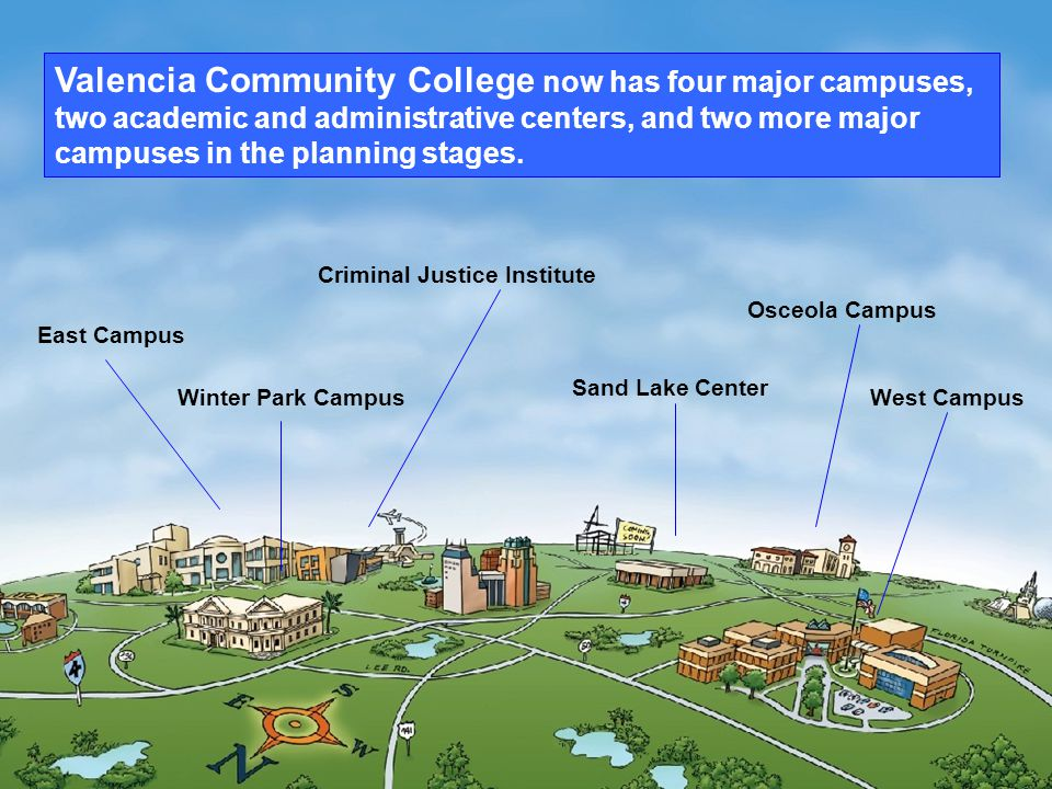 East Campus Winter Park Campus Criminal Justice Institute Sand Lake Center Osceola Campus West Campus Valencia Community College now has four major campuses, two academic and administrative centers, and two more major campuses in the planning stages.