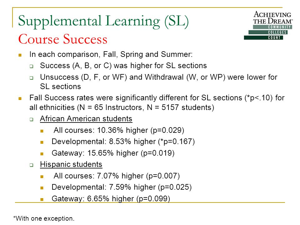 Supplemental Learning (SL) Course Success In each comparison, Fall, Spring and Summer:  Success (A, B, or C) was higher for SL sections  Unsuccess (D, F, or WF) and Withdrawal (W, or WP) were lower for SL sections Fall Success rates were significantly different for SL sections (*p<.10) for all ethnicities (N = 65 Instructors, N = 5157 students)  African American students All courses: 10.36% higher (p=0.029) Developmental: 8.53% higher (*p=0.167) Gateway: 15.65% higher (p=0.019)  Hispanic students All courses: 7.07% higher (p=0.007) Developmental: 7.59% higher (p=0.025) Gateway: 6.65% higher (p=0.099) *With one exception.