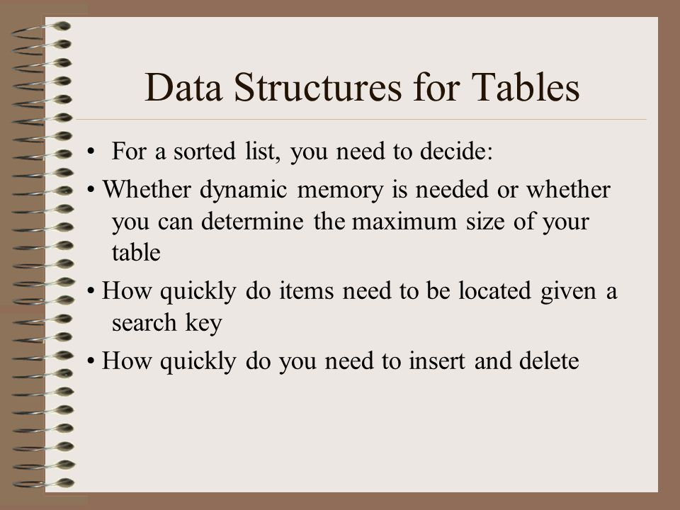 Data Structures for Tables For a sorted list, you need to decide: Whether dynamic memory is needed or whether you can determine the maximum size of yo