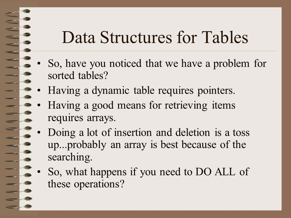 Data Structures for Tables So, have you noticed that we have a problem for sorted tables? Having a dynamic table requires pointers. Having a good mean