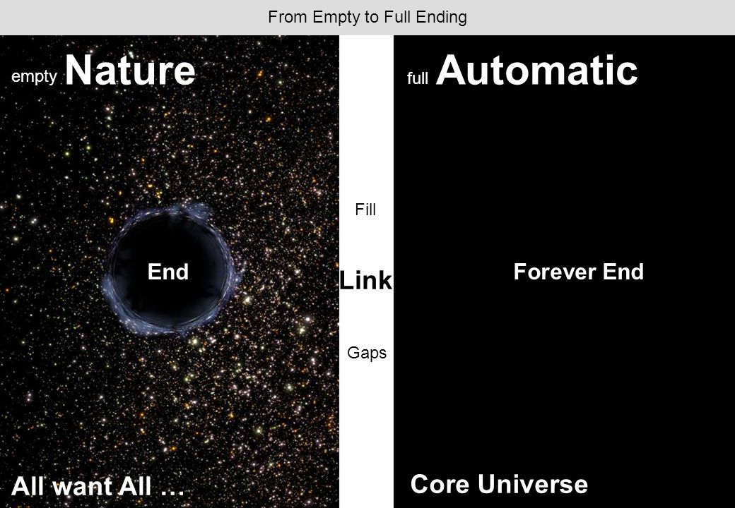 From Empty to Full Ending Automatic full Core Universe Forever End Link Fill Gaps Nature empty All want All … End
