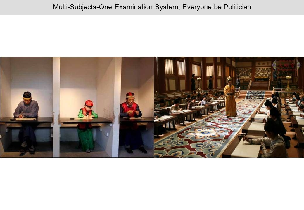 Multi-Subjects-One Examination System, Everyone be Politician
