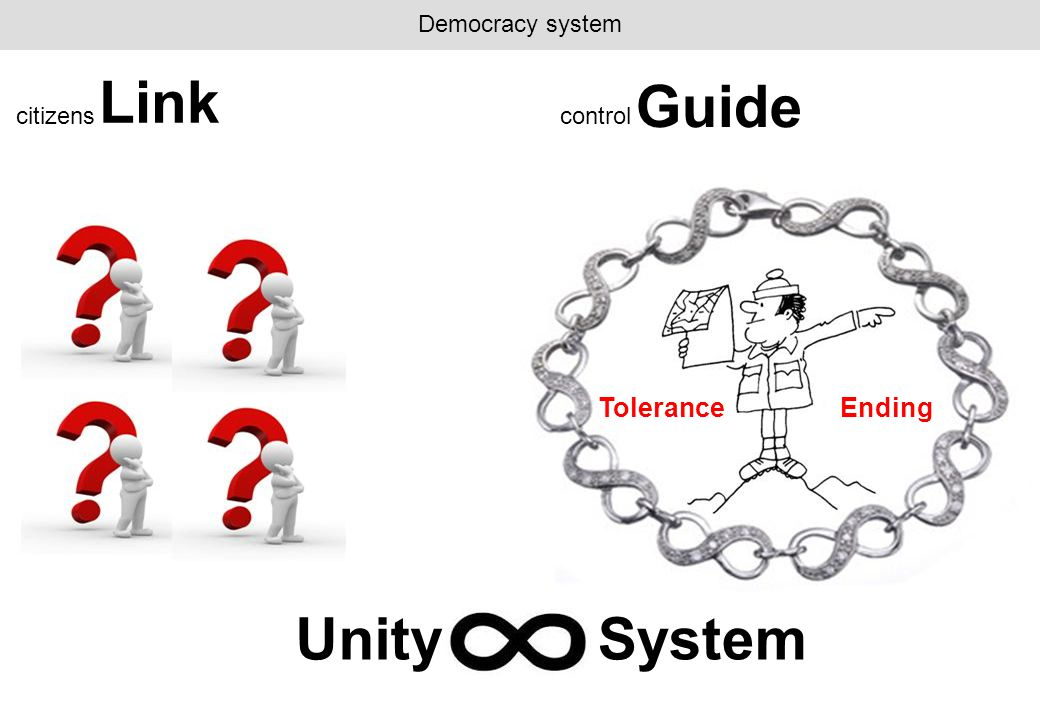 Democracy system Link Guide citizens UnitySystem control EndingTolerance