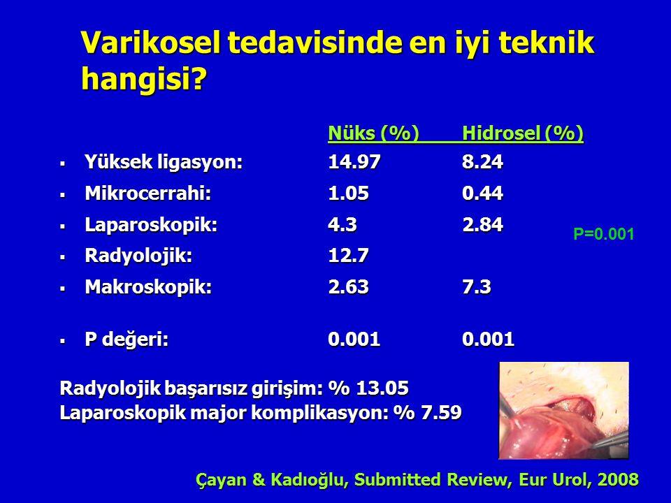 P=0.001 Varikosel tedavisinde en iyi teknik hangisi? Nüks (%)Hidrosel (%) Nüks (%)Hidrosel (%)  Yüksek ligasyon:14.978.24  Mikrocerrahi:1.050.44  L