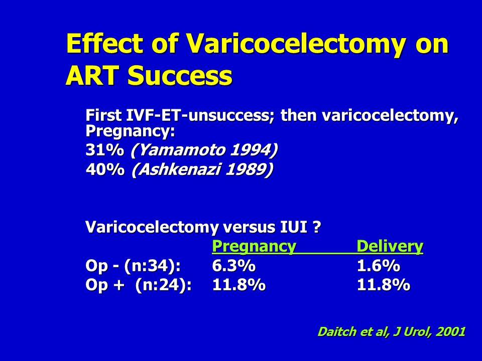Effect of Varicocelectomy on ART Success First IVF-ET-unsuccess; then varicocelectomy, Pregnancy: 31% (Yamamoto 1994) 40% (Ashkenazi 1989) 40% (Ashken
