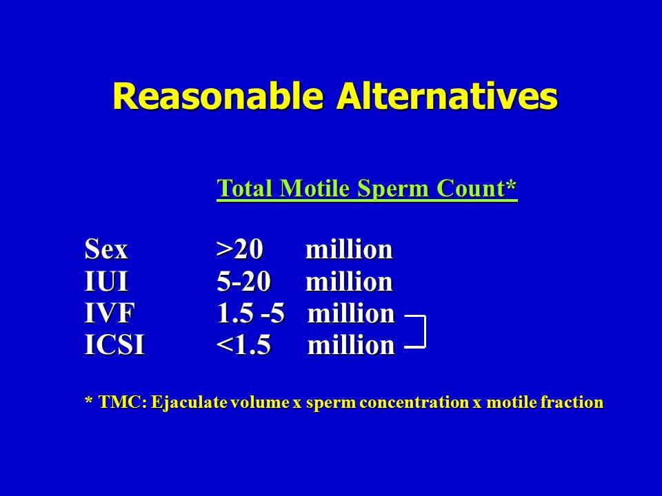 Total Motile Sperm Count* Sex>20 million IUI5-20 million IVF1.5 -5 million ICSI<1.5 million * TMC: Ejaculate volume x sperm concentration x motile fra
