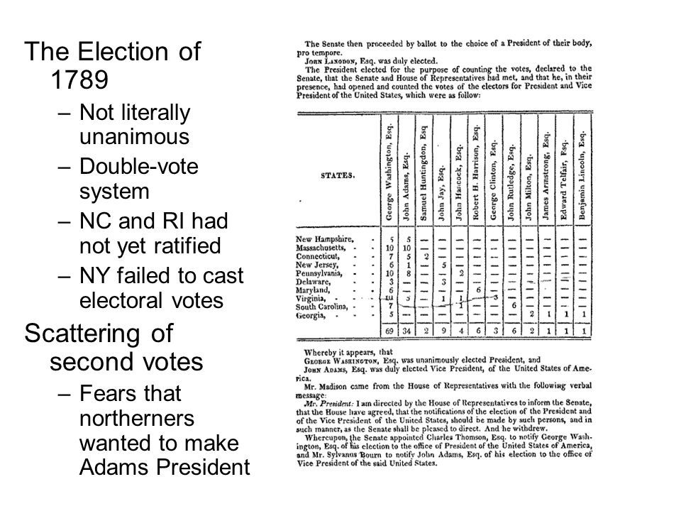 The Election of 1789 –Not literally unanimous –Double-vote system –NC and RI had not yet ratified –NY failed to cast electoral votes Scattering of sec