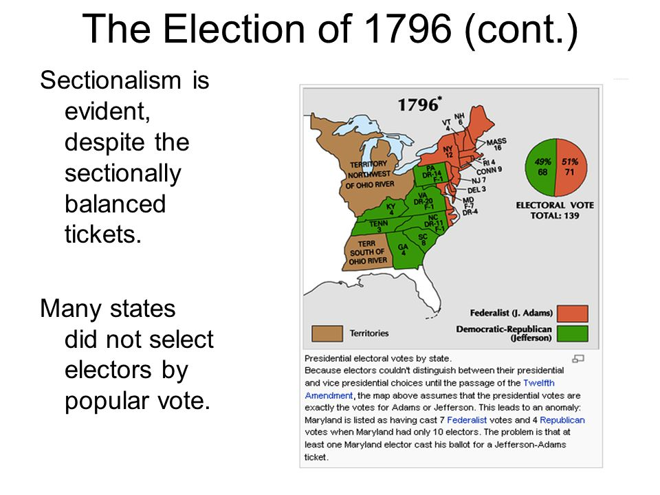 The Election of 1796 (cont.) Sectionalism is evident, despite the sectionally balanced tickets. Many states did not select electors by popular vote.
