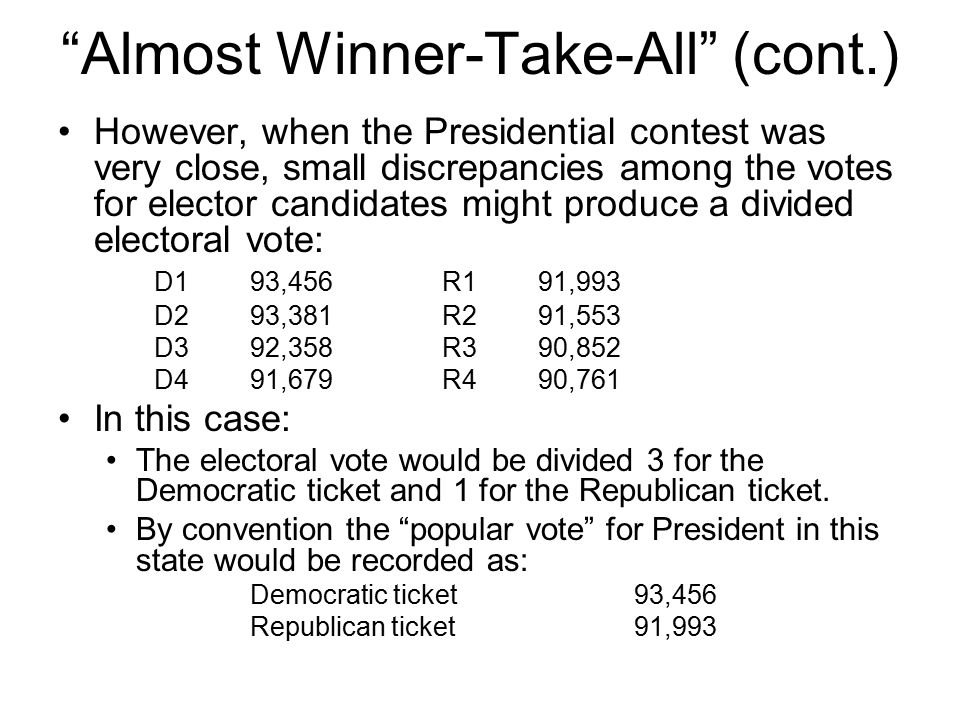 Almost Winner-Take-All (cont.) However, when the Presidential contest was very close, small discrepancies among the votes for elector candidates might produce a divided electoral vote: D193,456R191,993 D293,381R291,553 D392,358R390,852 D491,679R490,761 In this case: The electoral vote would be divided 3 for the Democratic ticket and 1 for the Republican ticket.