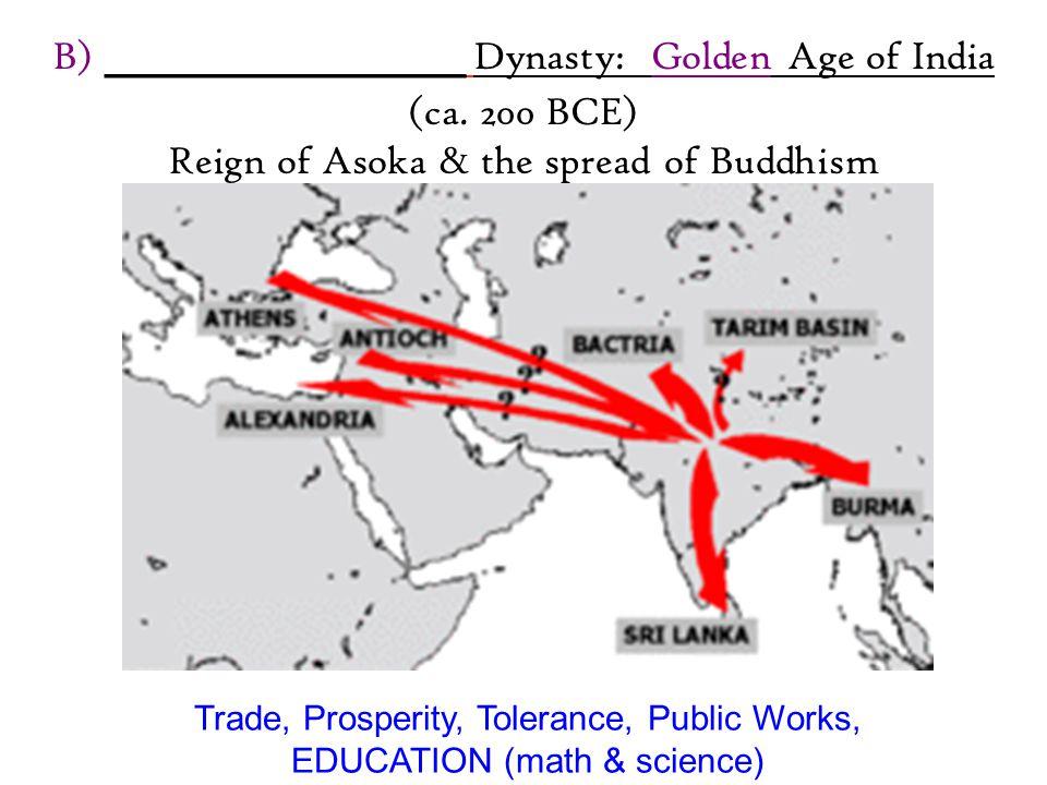 A)Hinduism vs. B)Buddhism Hinduism –Time: ca.