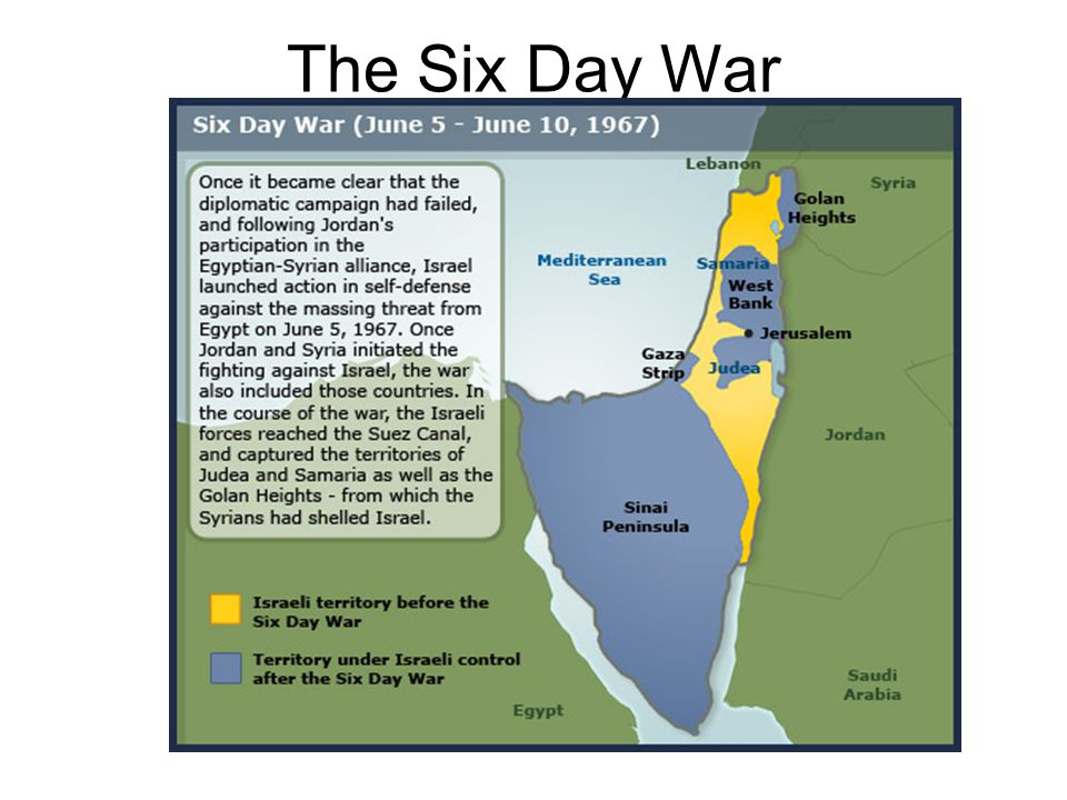 Israel Becomes a Nation: May 14, 1948 MAY 15 th = WAR(S) David Ben- Gurion: 1st Prime Minister