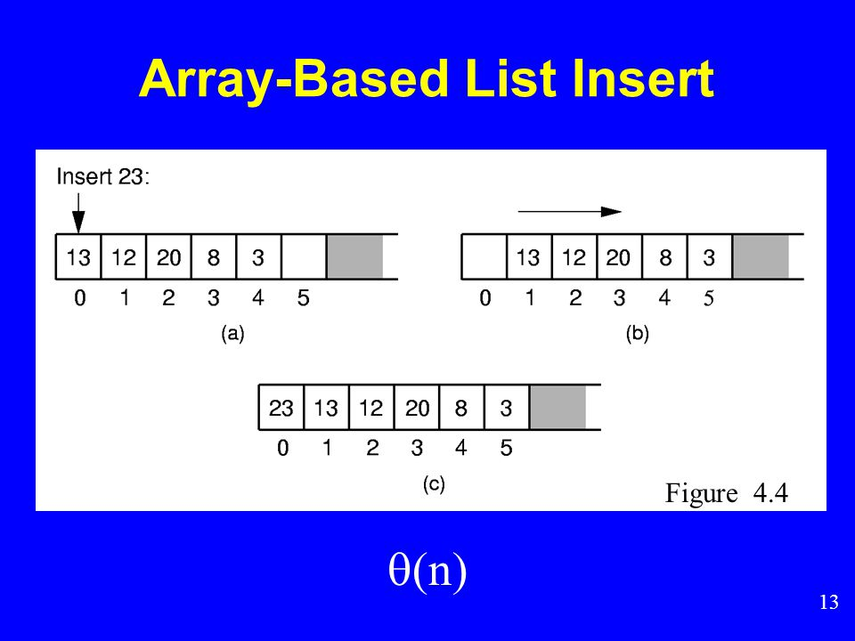 12 Array-Based List Class (3) bool setPos(int pos) { if ((pos >= 0) && (pos <= listSize)) fence = pos; return (pos >= 0) && (pos <= listSize); } bool getValue(Elem& it) const { if (rightLength() == 0) return false; else { it = listArray[fence]; return true; } } Void print()const { int temp=0; Cout<< < ; while(temp<fence)cout<<listArray [temp++]<< ; cout<< | ; while(temp>fence)cout<<listArray [temp++]<< ; cout \n ;} Most of the other member functions for class alist simply access the current list element or move the position of the fence.such operations all require  (1) time.
