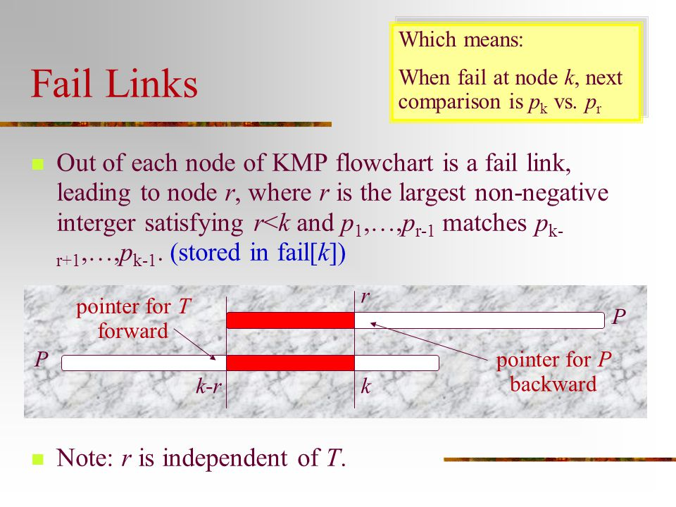 Fail Links Out of each node of KMP flowchart is a fail link, leading to node r, where r is the largest non-negative interger satisfying r<k and p 1,…,