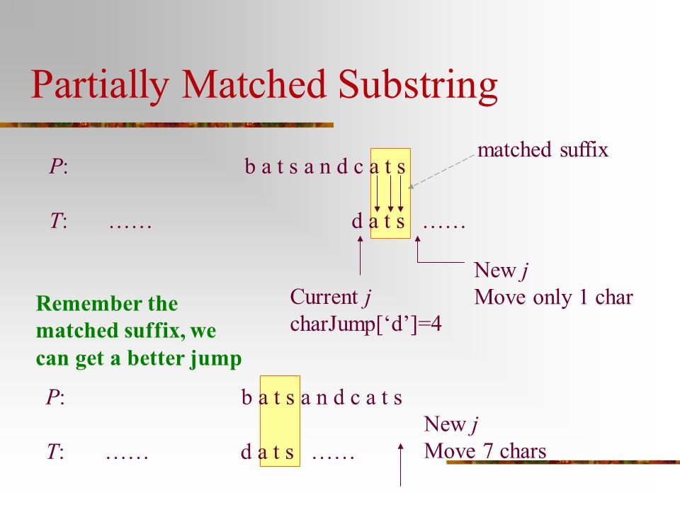 Partially Matched Substring P: b a t s a n d c a t s T: …… d a t s …… matched suffix Current j charJump['d']=4 New j Move only 1 char Remember the mat