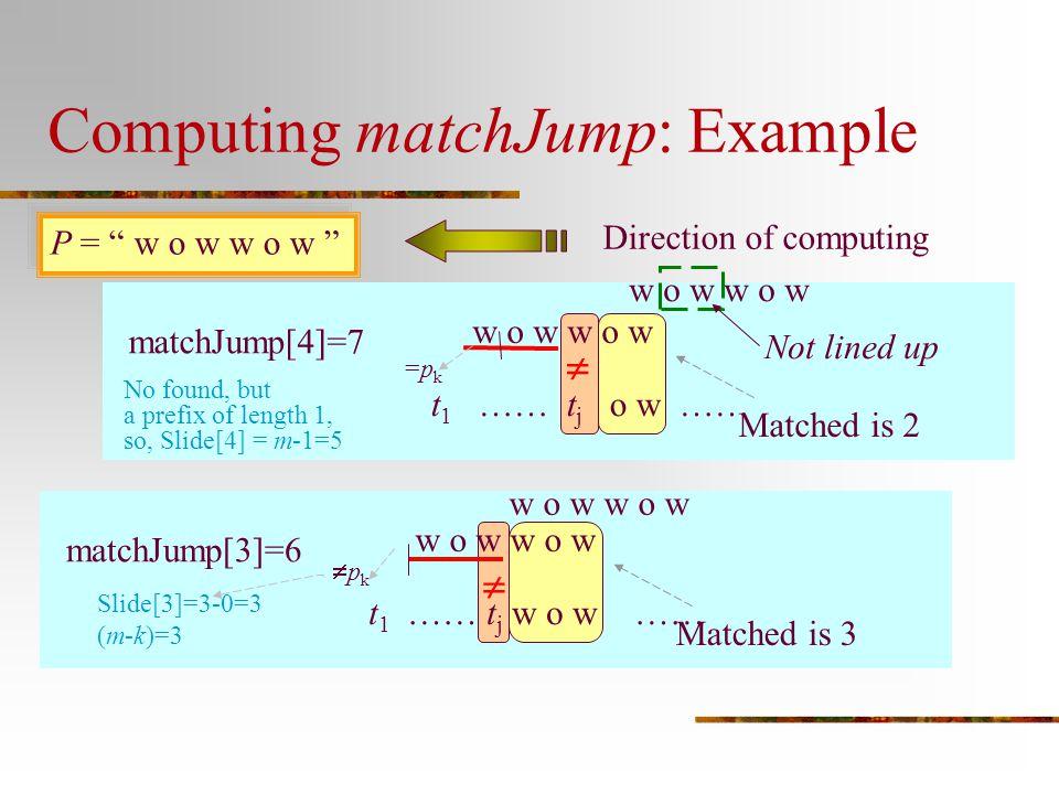 "Computing matchJump: Example P = "" w o w w o w "" matchJump[4]=7 Direction of computing w o w t 1 …… t j o w ……  Matched is 2 w o w matchJump[3]=6 w o"