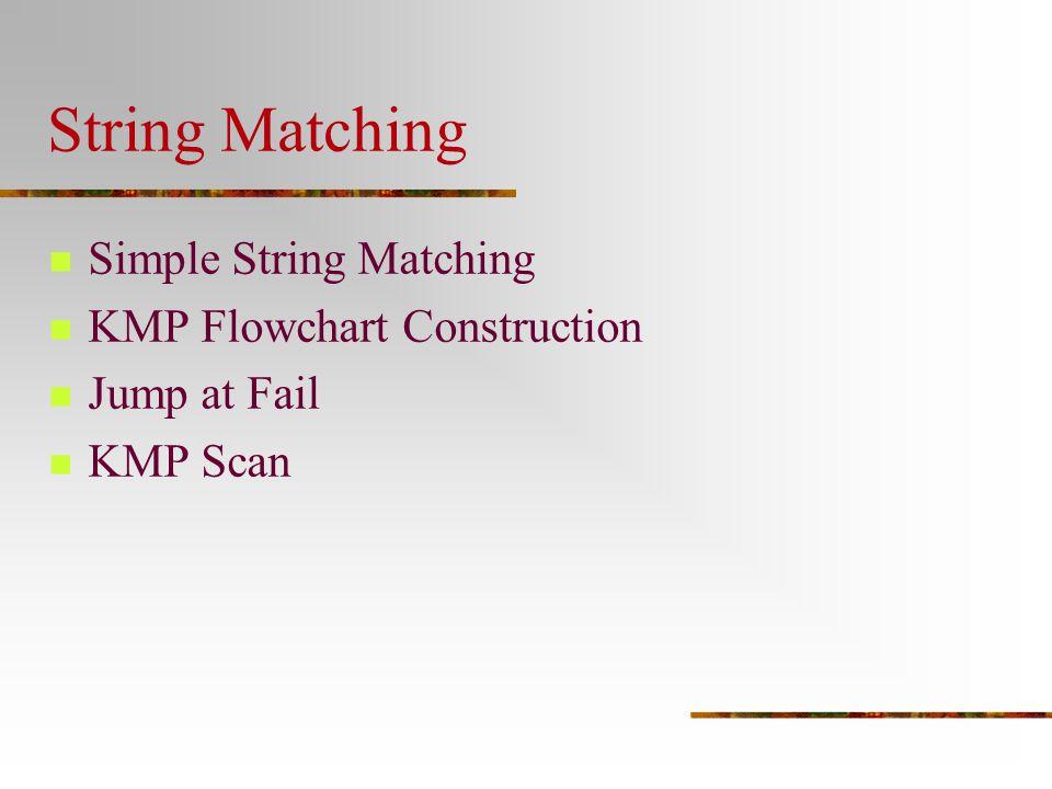 String Matching Simple String Matching KMP Flowchart Construction Jump at Fail KMP Scan
