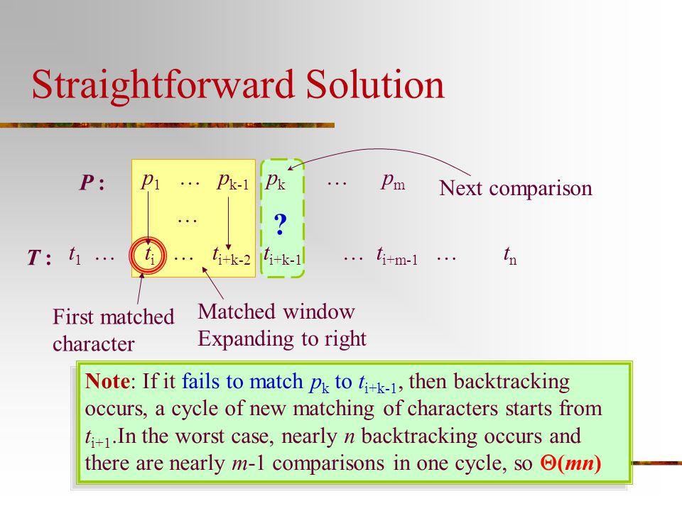 Computing matchJump: Example P = w o w w o w matchJump[4]=7 Direction of computing w o w t 1 …… t j o w ……  Matched is 2 w o w matchJump[3]=6 w o w t 1 …… t j w o w …… Matched is 3 w o w Not lined up  =pk=pk No found, but a prefix of length 1, so, Slide[4] = m-1=5 pkpk Slide[3]=3-0=3 (m-k)=3